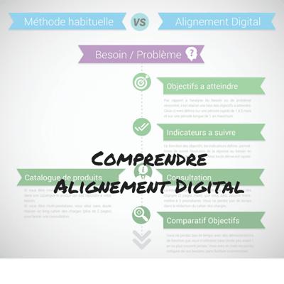 alignement-digital